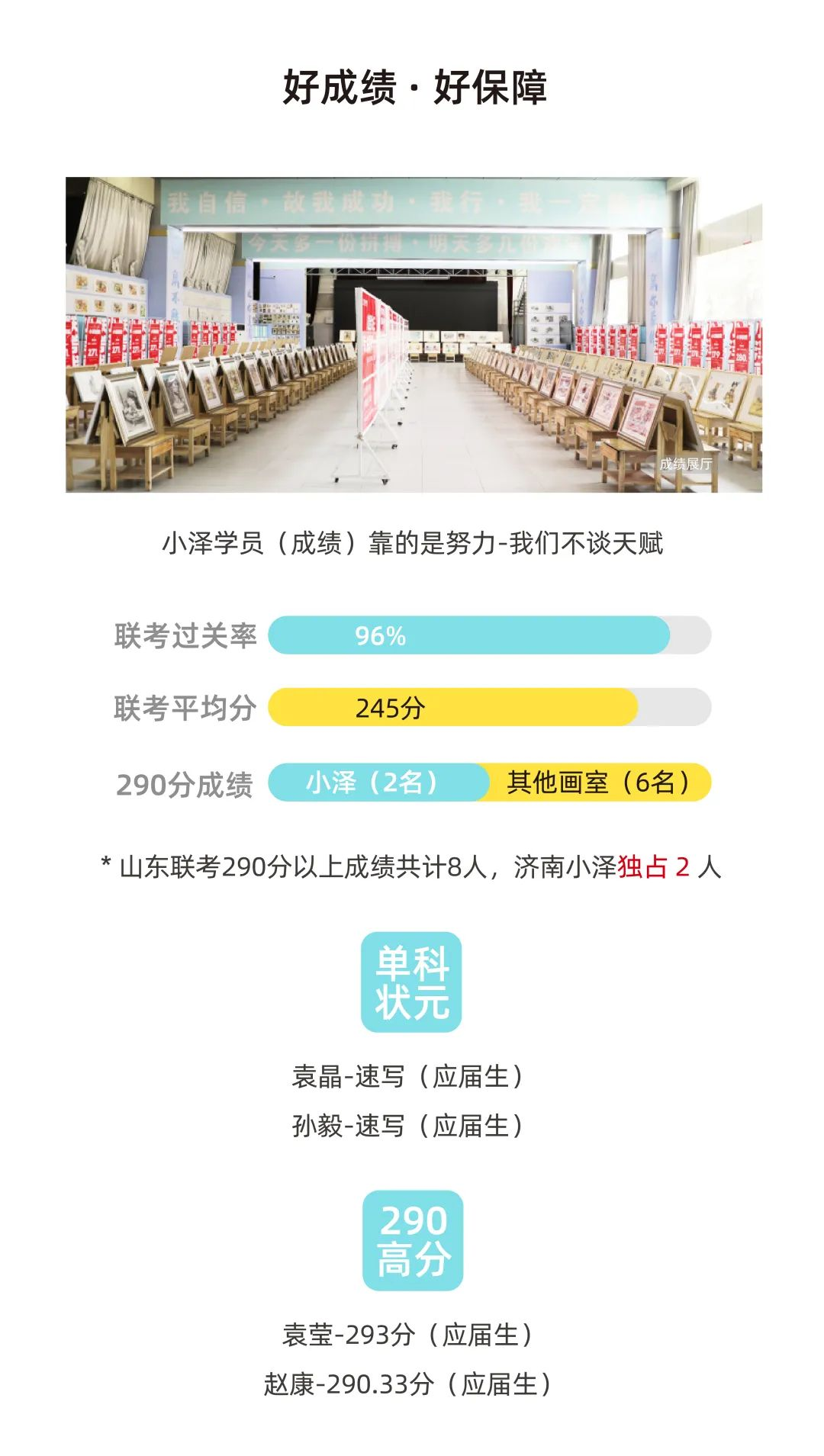 济南高考画室,济南小泽画室招生