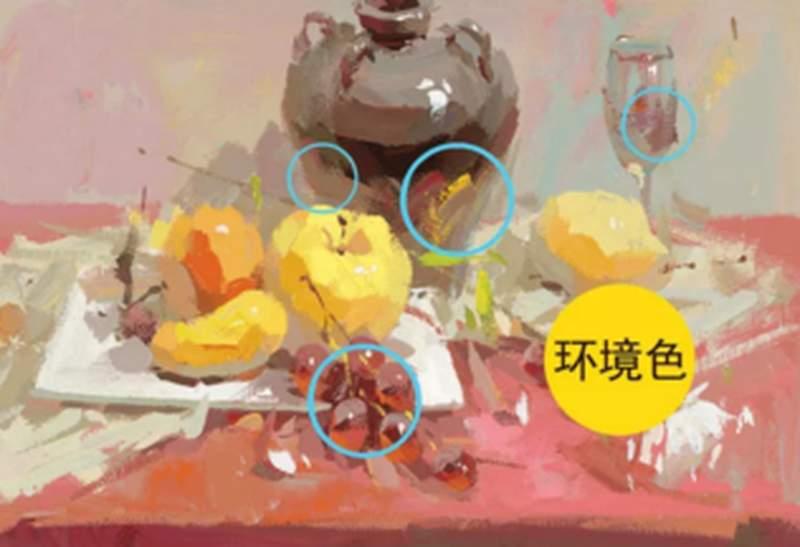 广州美术画室集训,广州画室