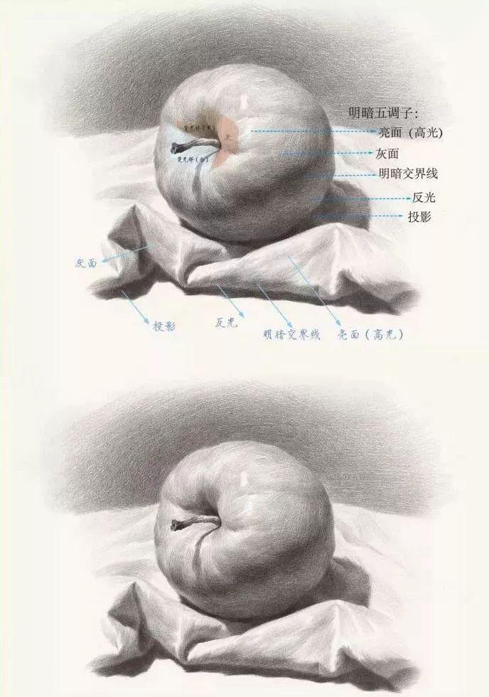 广州画室高考集训,广州美术高考