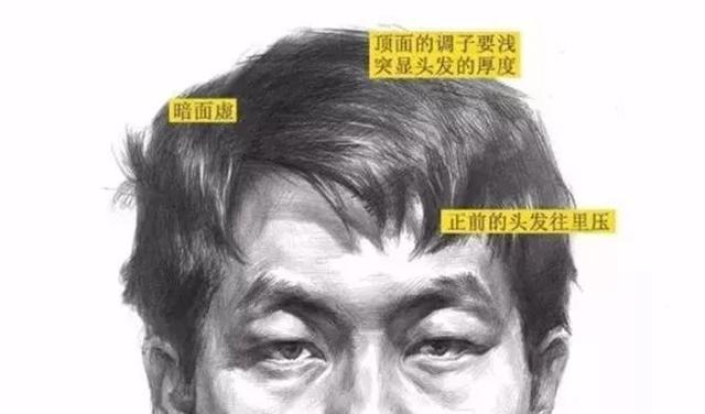 广州高考画室培训,广州美术高考集训