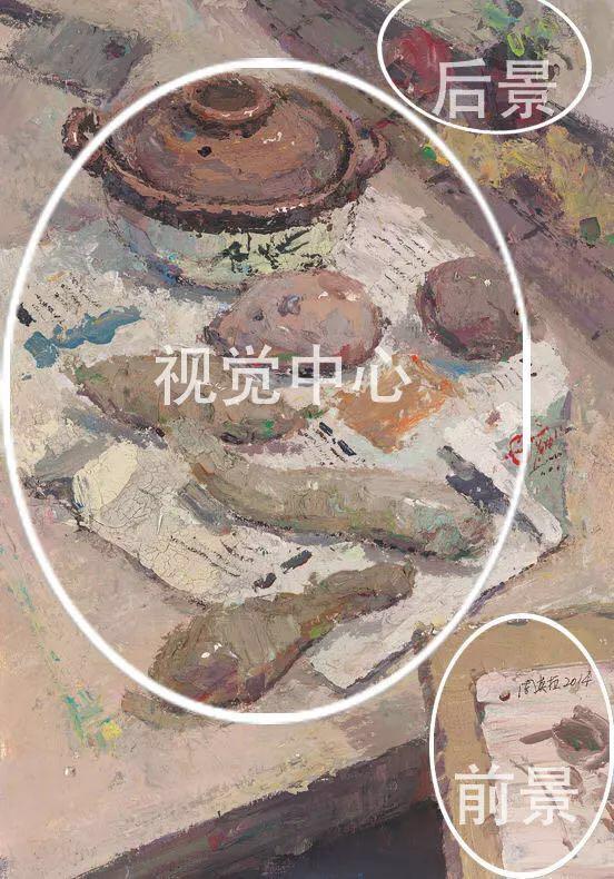 广州高考美术画室,广州美术学院