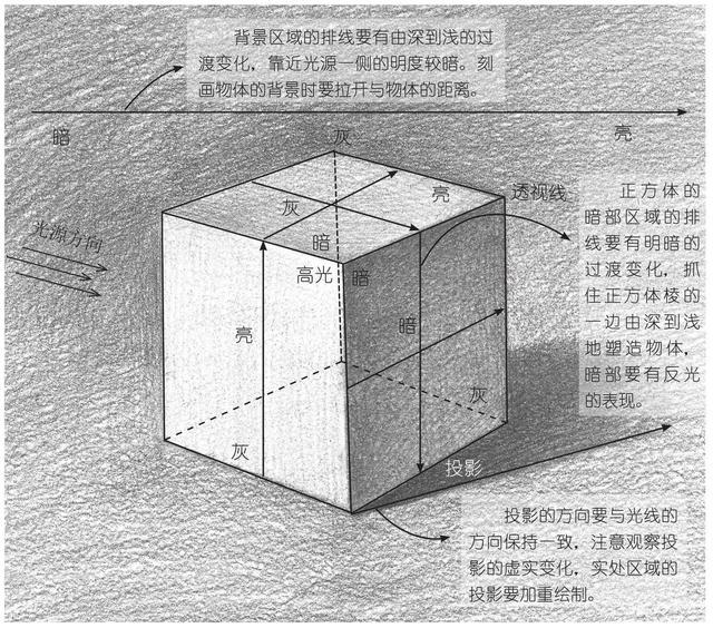 广州美术培训,美术画室培训