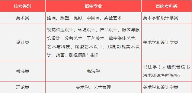 广州美术学院,美术学院
