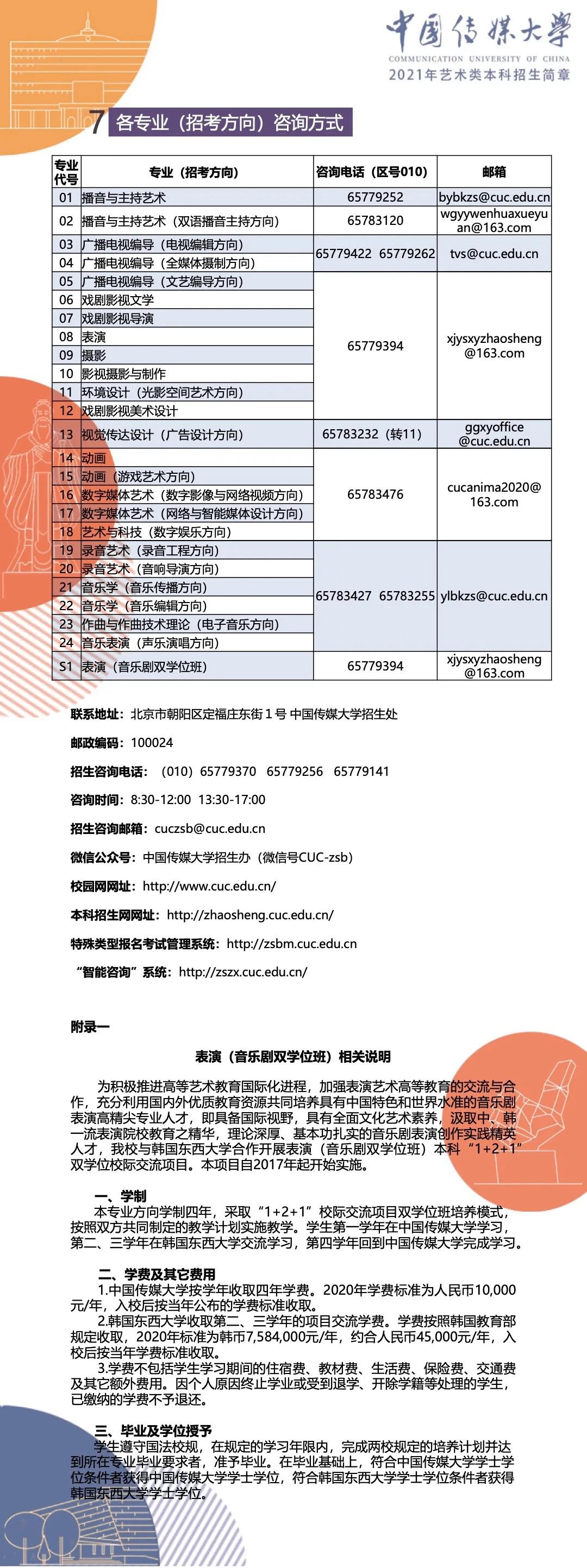 中国传媒大学,艺术类招生,美术艺考