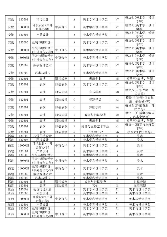 东华大学,艺术类招生,美术高考,北京画室