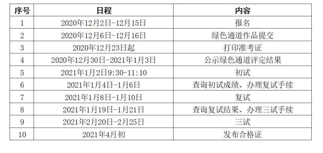 中国传媒大学,动画专业,美术高考培训