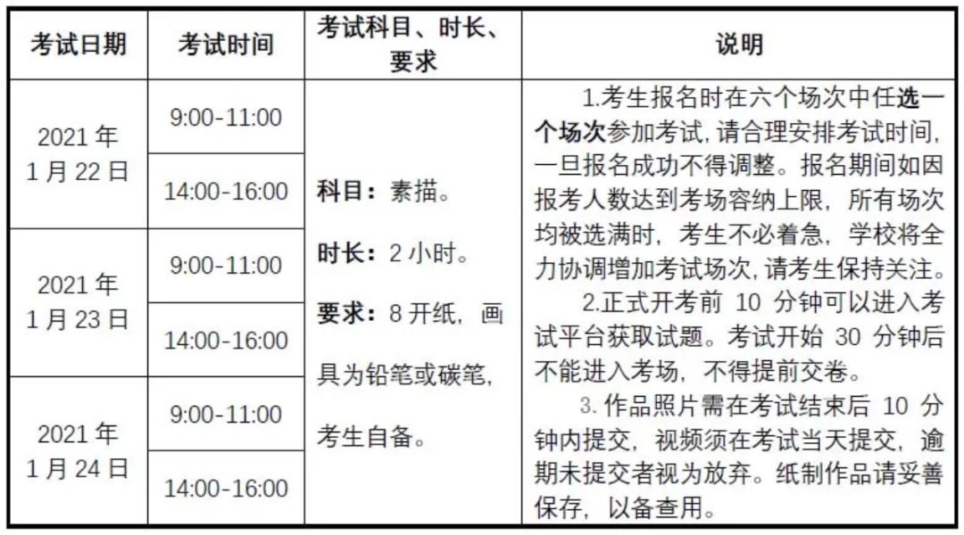 中央民族大学,招生简章,北京画室排名
