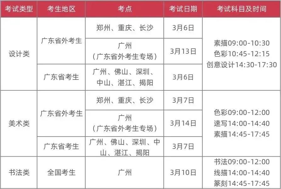 广州美术学院,美术校考,普通本科专业校考