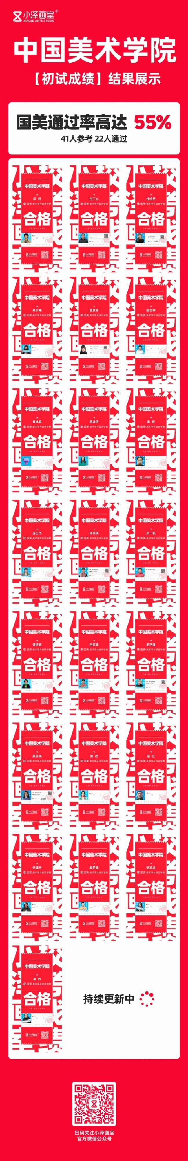 中国美术学院,北京画室,画室成绩