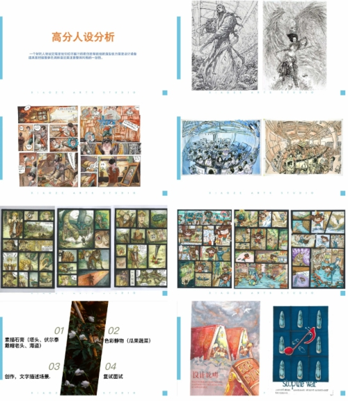 高考美术画室,北京画室,北京画室排行