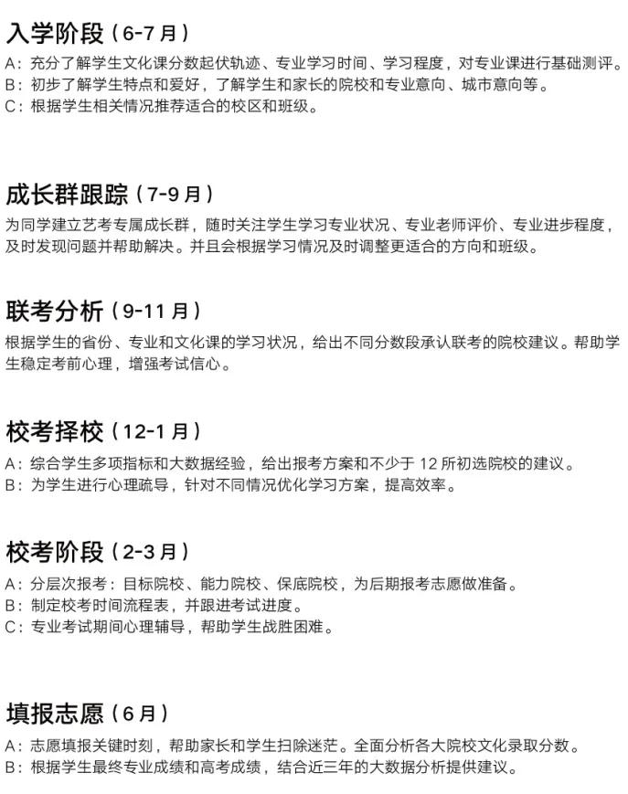 北京画室,美术高考画室