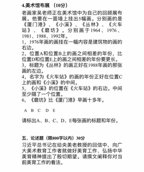 中央美术学院,本科招生考题,广州画室