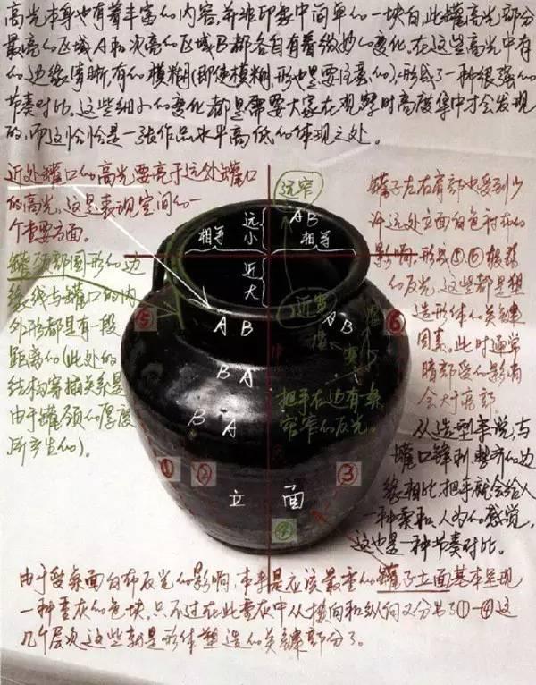 美术生色彩,美术高考培训,北京画室