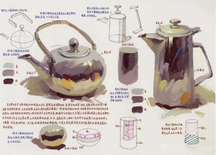 广州画室,色彩静物,绘画