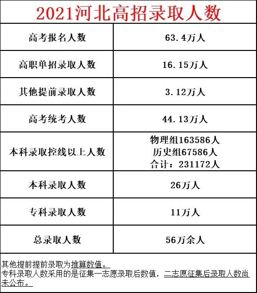 河北高招,美术高考,北京画室